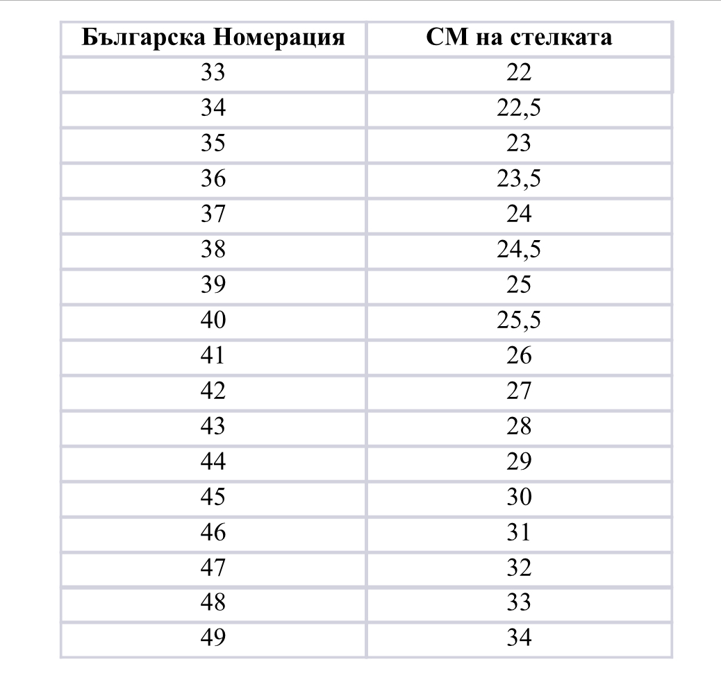 Таблица с размери на обувки
